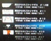 【ランキング】ねお・ふみのりんご通信↑2011<br />  年ランキング-<br />  アニメ編-