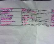 【AC】ダライアスバーストアナザークロニクルEX店舗行脚レポート〜兵庫県編〜